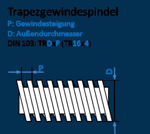 Trapezgewindespindel: Steigung und Durchmesser