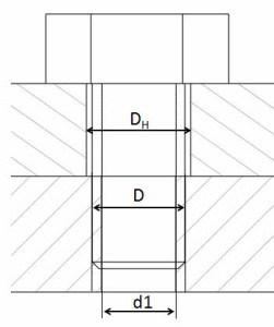 Metrisches Gewinde - Darstellung von Kernloch, Durchgangsloch und Gewinde