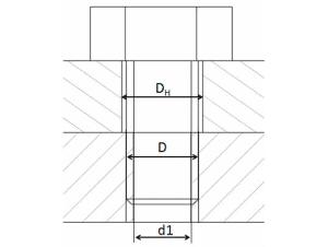 Bild eingeschraubte Schraube mit Kernloch
