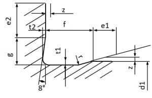 Freistich DIN 509 - Form F