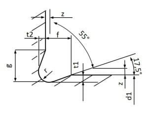 DIN 509 - Form G