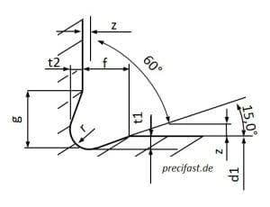 Freistich DIN509 - Form H